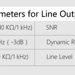 """ขาย FiiO AM0 แท่นสำหรับชาร์จ FiiO X7 และเชื่อมต่อข้อมูล """"จะไม่มีภาคแอมป์เสริมภายใน"""""""