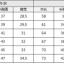 เสื้อกั๊ก+เสื้อตัวใน สีน้ำตาล แพ็ค 5 ชุด ไซส์ 120-130-140-150-160 (เลือกไซส์ได้) thumbnail 7