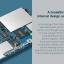 ขาย FiiO X7 Mark II เครื่องเล่นพกพาระดับ Hi-Res ระบบ Android รองรับ Lossless DSD และ Bluetooth 4.1 thumbnail 19