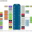 บอร์ดทดลอง NodeMCU V3 ESP8266 Development Kit thumbnail 3