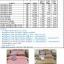 ปลอกหมอนหนุน ผ้าCotton100% 250เส้นด้าย สีพื้น4สี ใบละ 145 บาท ส่ง 40ใบ thumbnail 5