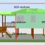 บ้านโมบายขนาด 6*6 เมตรระเบียง 3*3 เมตร ราคา 516,000 บาท thumbnail 19