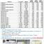 ชุดปลอกผ้านวม ผ้าTC195 + ใส้ผ้านวม 60*80นิ้ว ชุดละ 820 บาท ส่ง 10ผืน thumbnail 4
