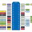 NodeMcu Lua WIFI Network Development Board NodeMCU Devkit wifi module base ESP8266 thumbnail 4