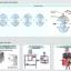 OF05ZAT High-precision Flow Sensor Meter for Water Oil Kerosene High Density Liquid G1/2 thumbnail 5