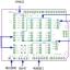 Expansion board Arduino Shield sensor interface ยี่ห้อ Catalex thumbnail 5