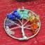 จี้ต้นไม้แห่งชีวิต ( Tree of Life ) thumbnail 1